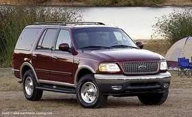 FORD EXPEDITION 4X4 EDDY BAUER (US)